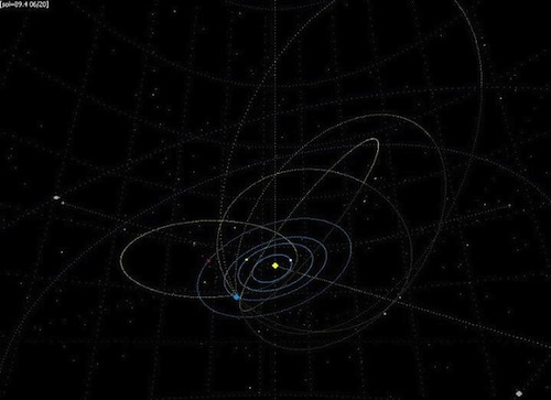 Triangolazioni Sistema Solare